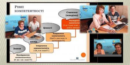 Мистецтво управління. Формування та розвиток управлінських навичок.